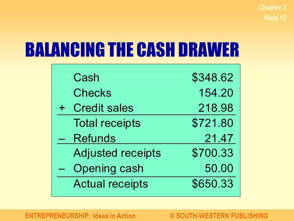 BALANCING THE CASH DRAWER