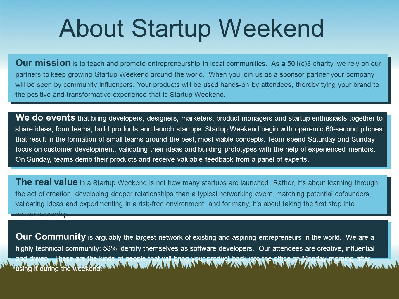 About Startup Weekend