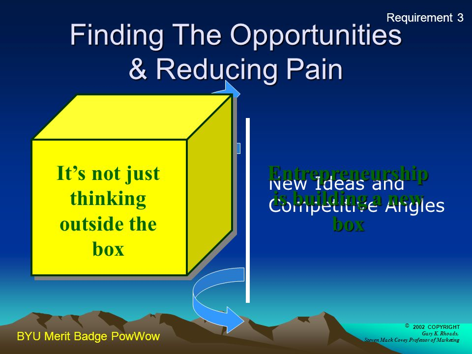 Finding The Opportunities & Reducing Pain