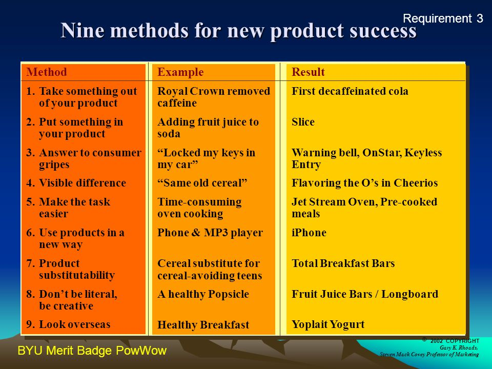 Nine methods for new product success