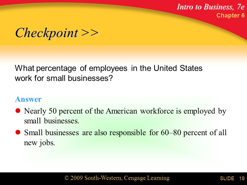 Chapter 6 Checkpoint >> What percentage of employees in the United States work for small businesses