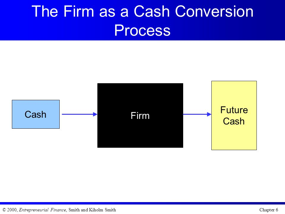 The Firm as a Cash Conversion Process