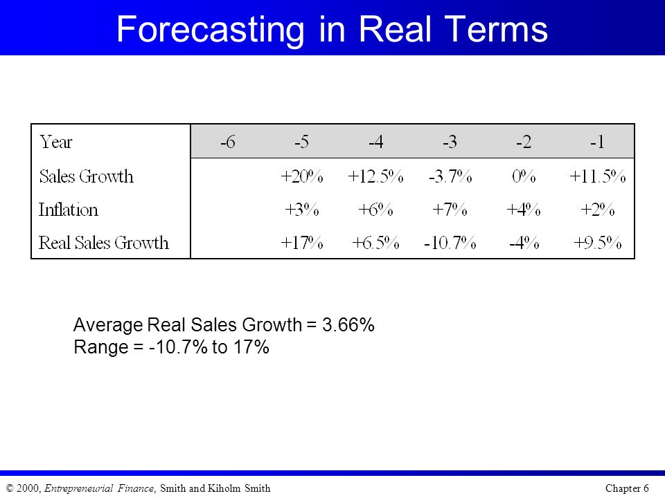 Forecasting in Real Terms