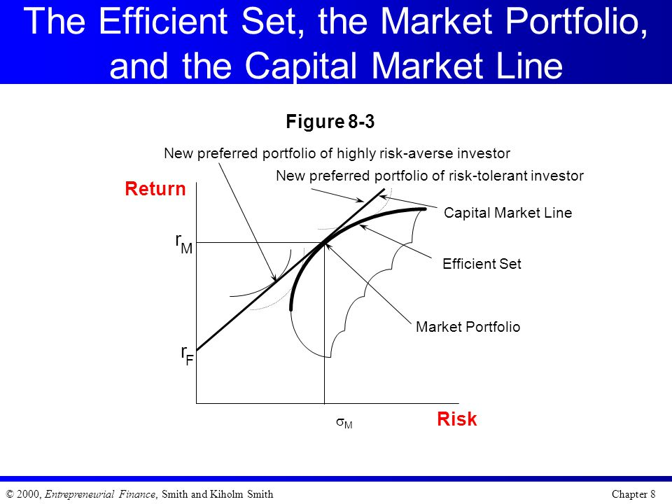 The Efficient Set, the Market Portfolio, and the Capital Market Line