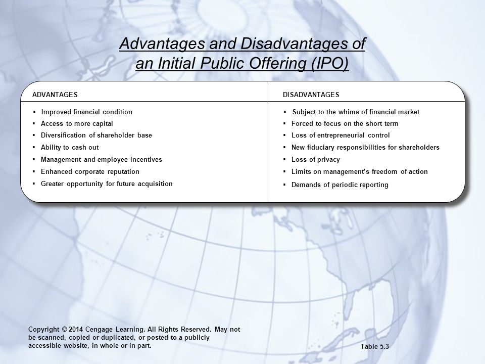 Advantages and Disadvantages of an Initial Public Offering (IPO)