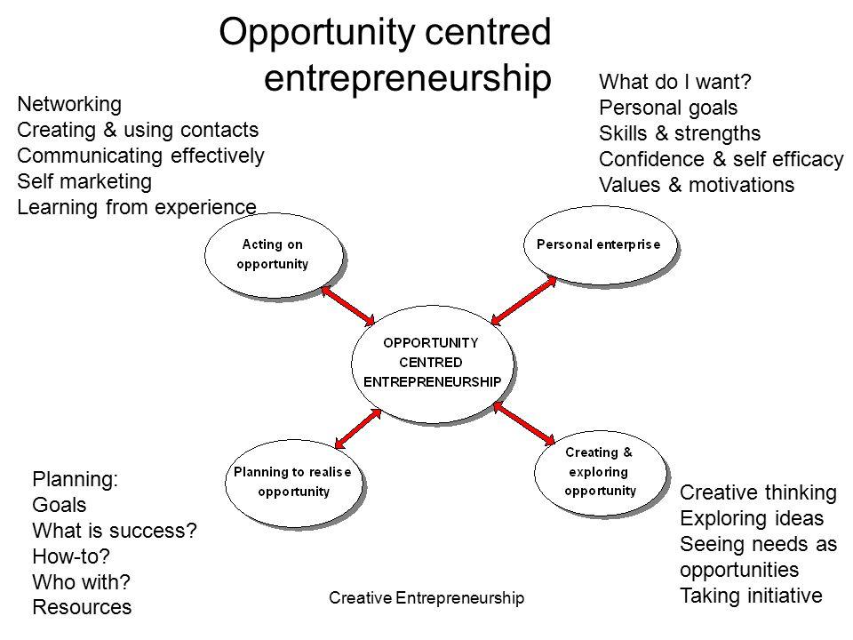 Opportunity centred entrepreneurship