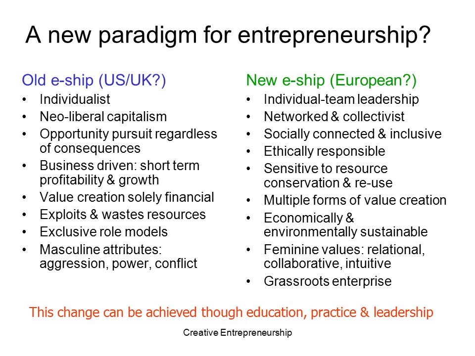A new paradigm for entrepreneurship