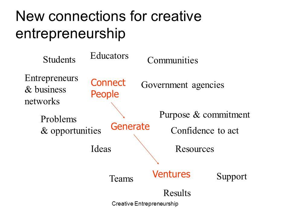 New connections for creative entrepreneurship
