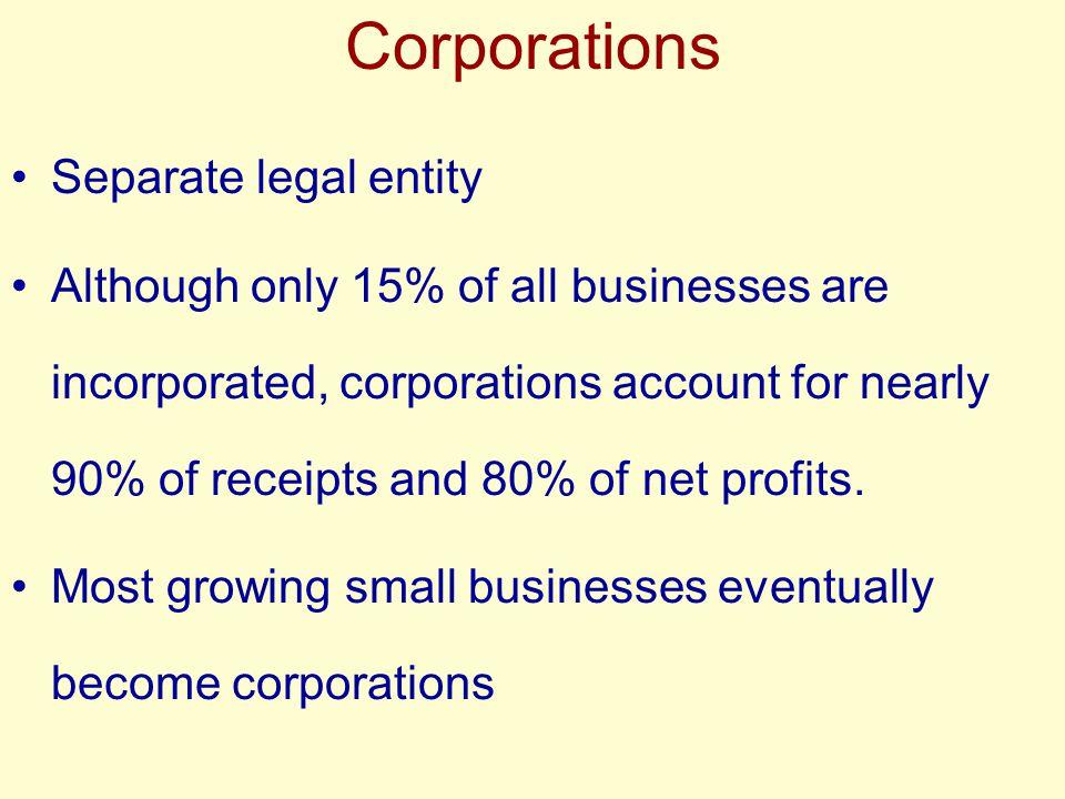 Advantages of Corporations