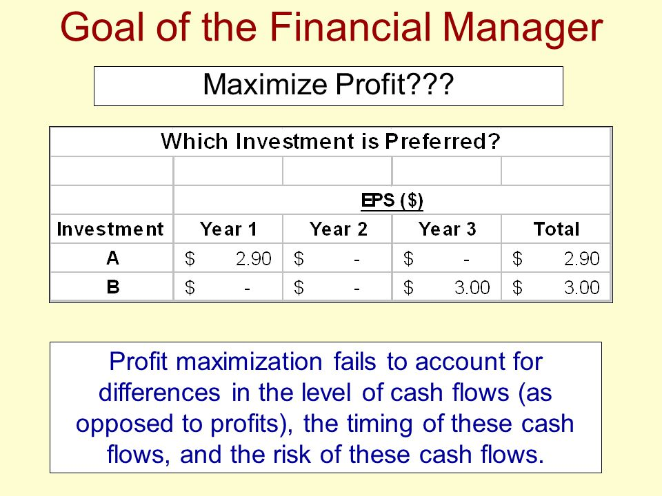 level & timing of cash flows