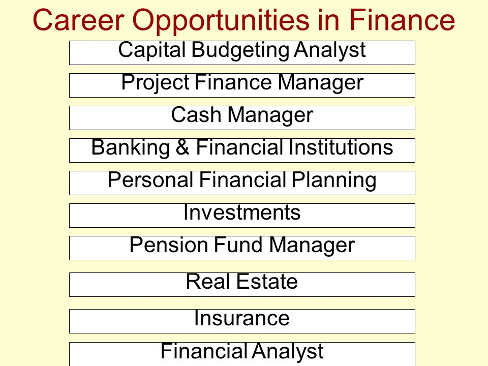 career objectives with finance major If you are a college graduate, then you should add the degree you obtained and  your gpa (if above 30) to your career objective in addition, describe any.