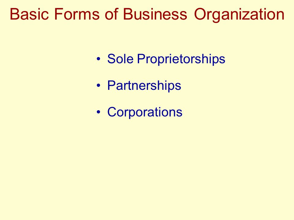 Sole Proprietorships Account for majority of small businesses