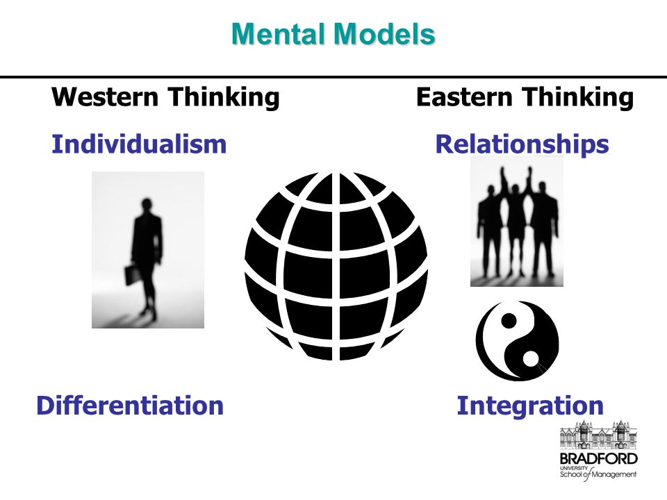 Mental Models Western Thinking Eastern Thinking Individualism
