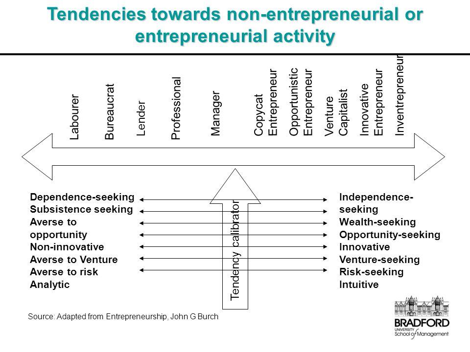 Tendencies towards non-entrepreneurial or entrepreneurial activity