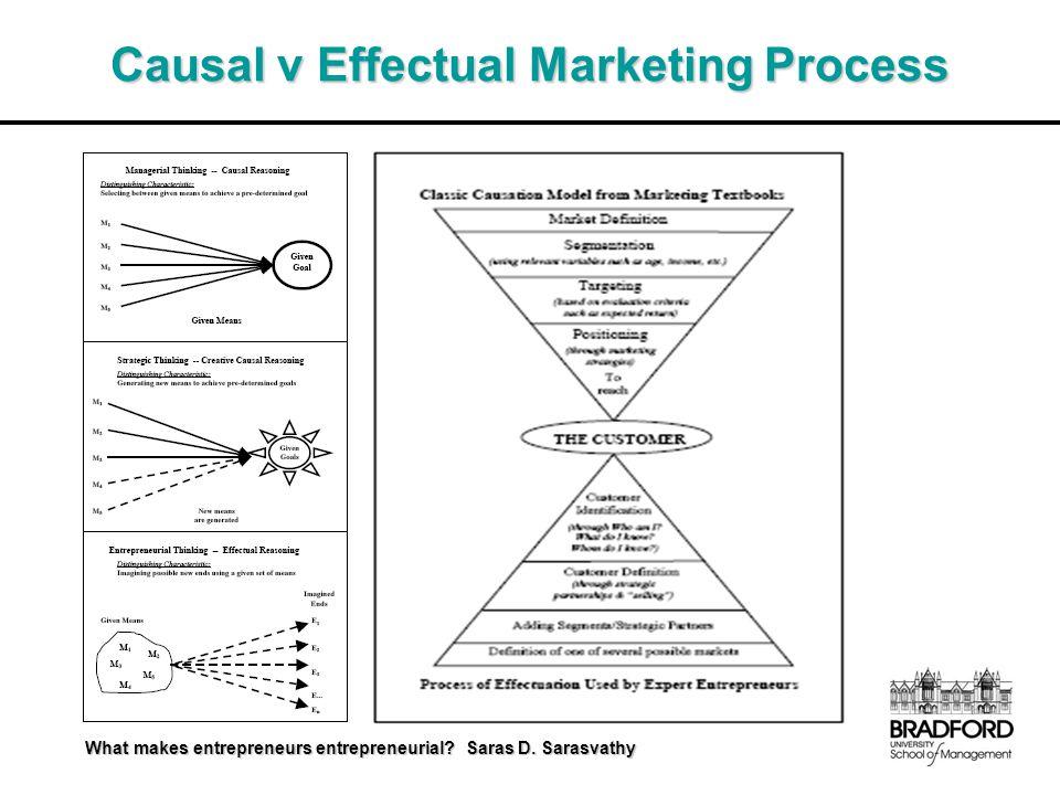 Causal v Effectual Marketing Process