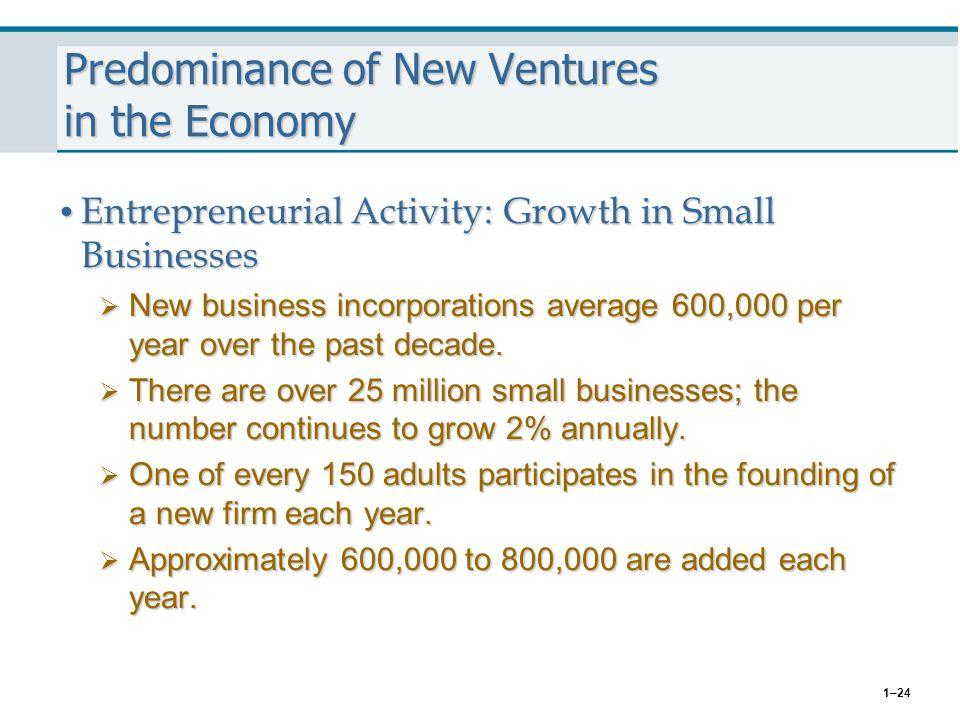 Predominance of New Ventures in the Economy