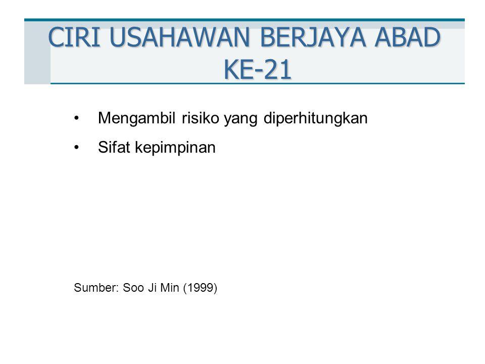 CIRI USAHAWAN BERJAYA ABAD KE-21