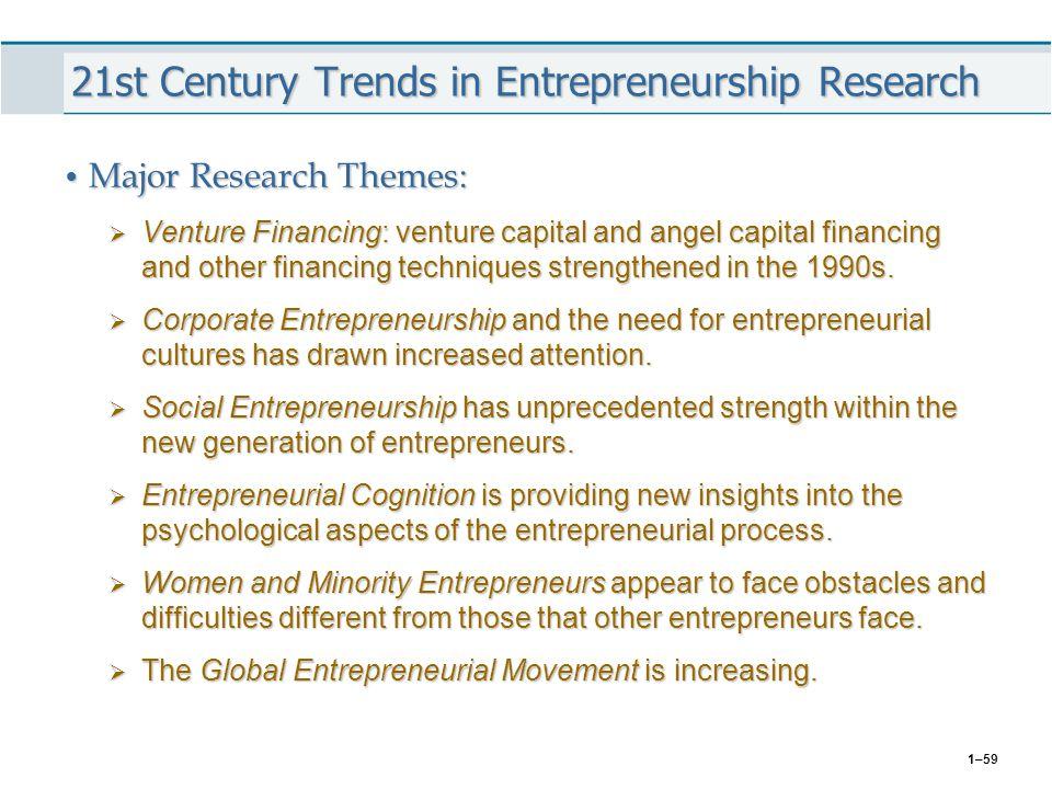 21st Century Trends in Entrepreneurship Research