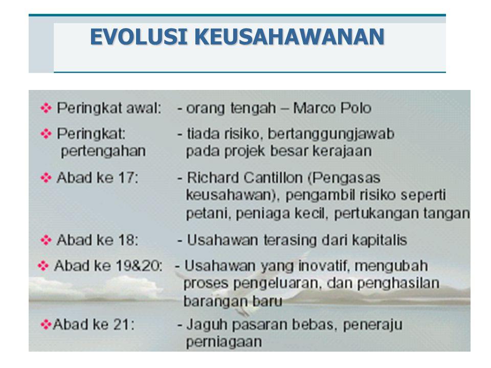 EVOLUSI KEUSAHAWANAN