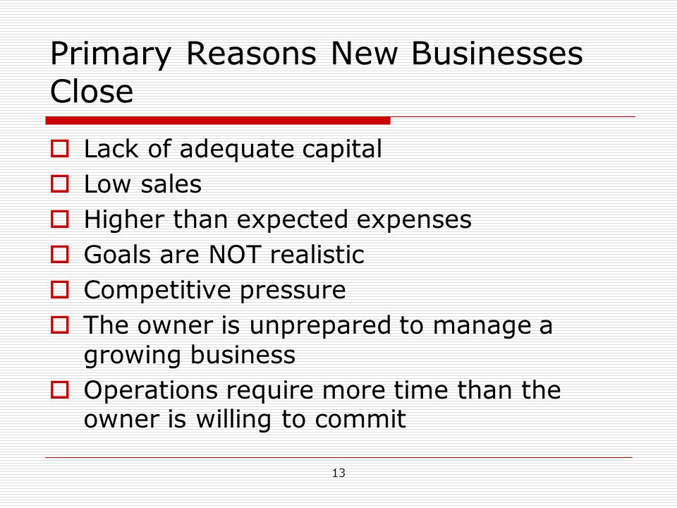 Primary Reasons New Businesses Close