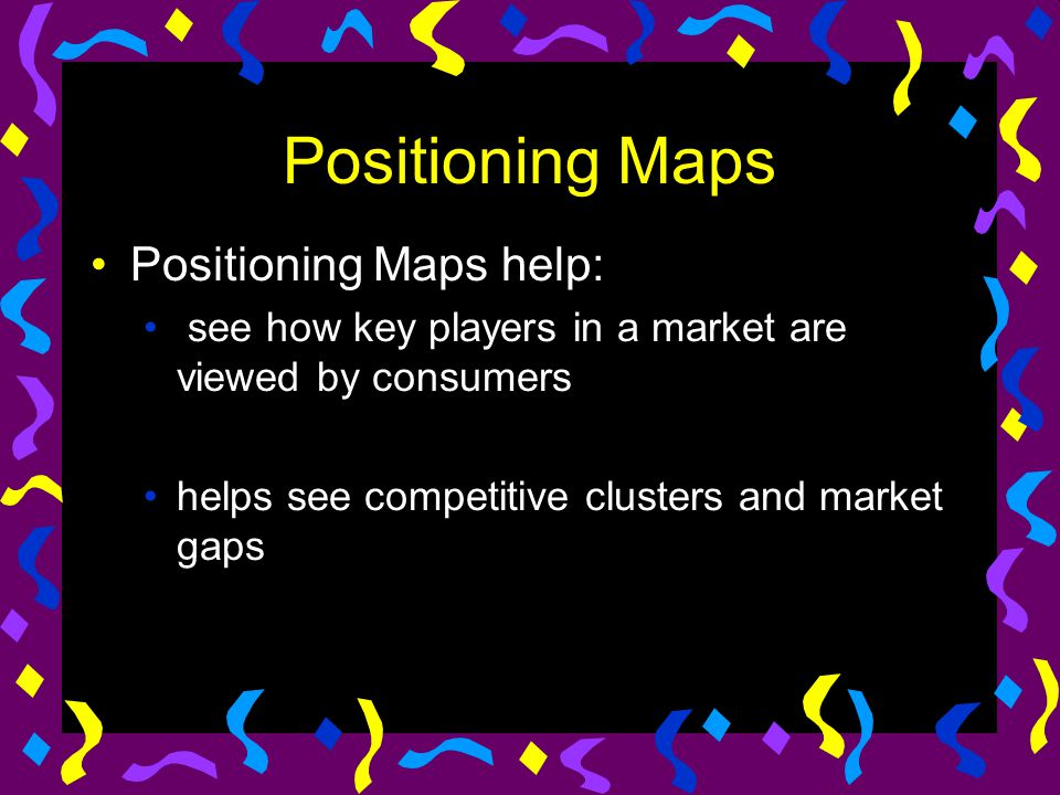 Positioning Maps Positioning Maps help: