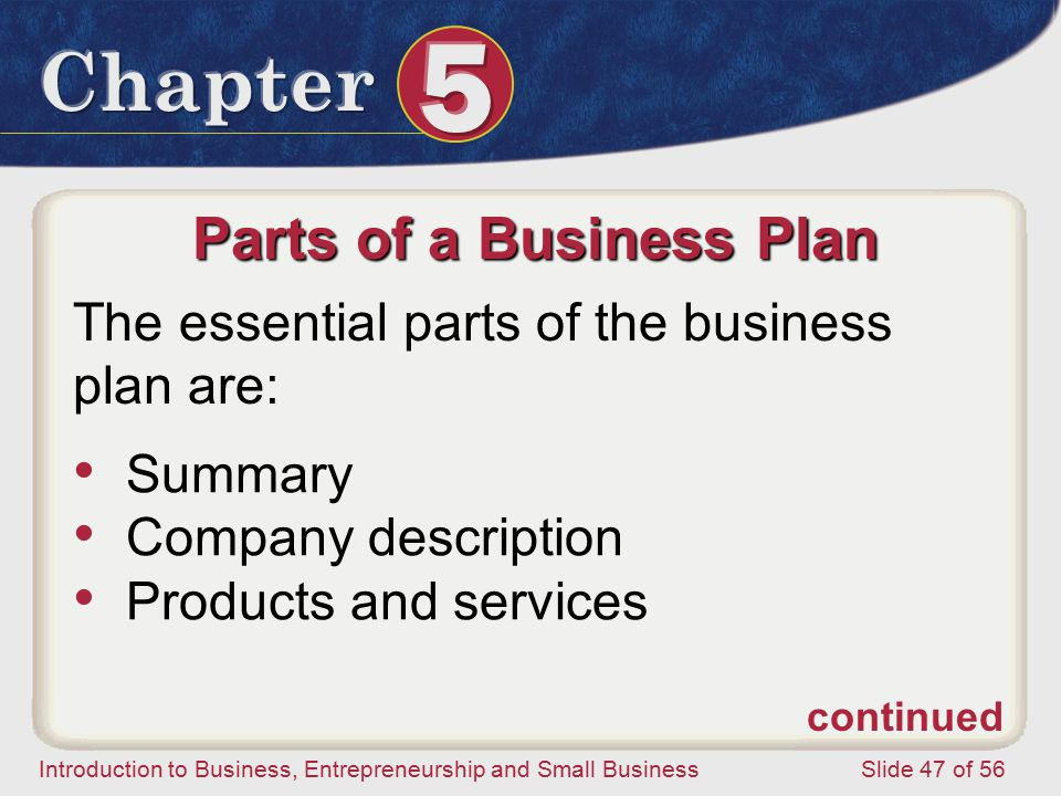 Parts Of Business Plan