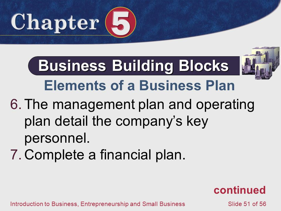 Business Building Blocks Elements of a Business Plan