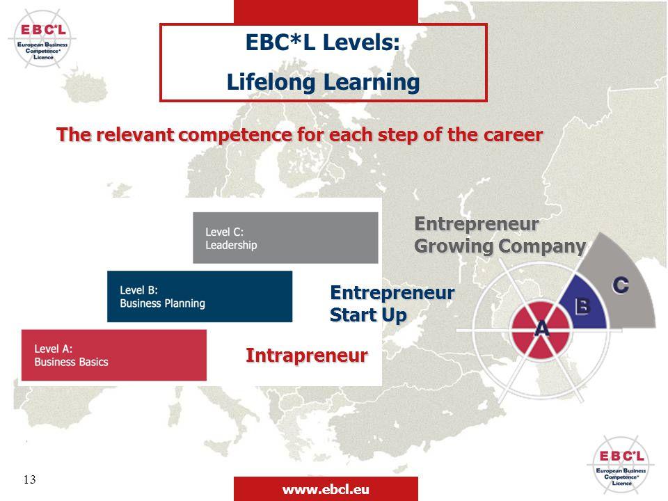 EBC*L Levels: Lifelong Learning