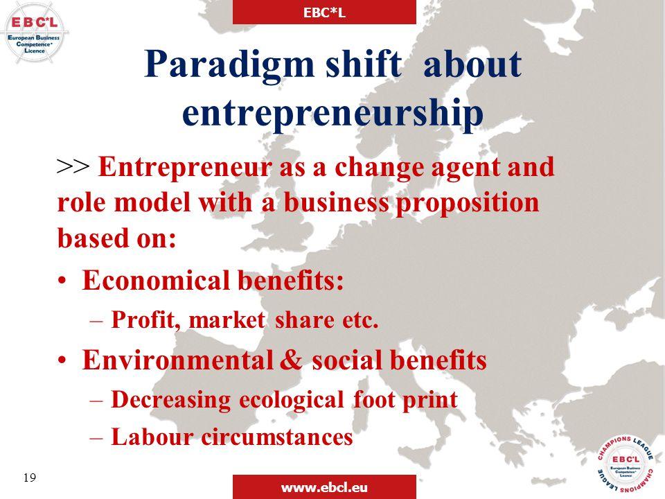 Paradigm shift about entrepreneurship