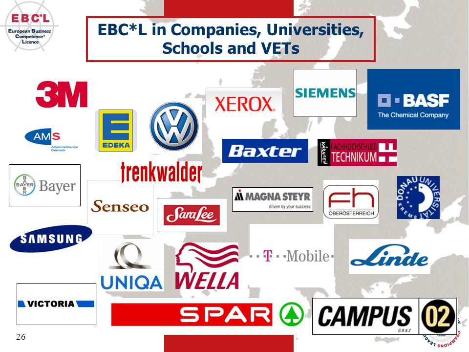 EBC*L in Companies, Universities, Schools and VETs