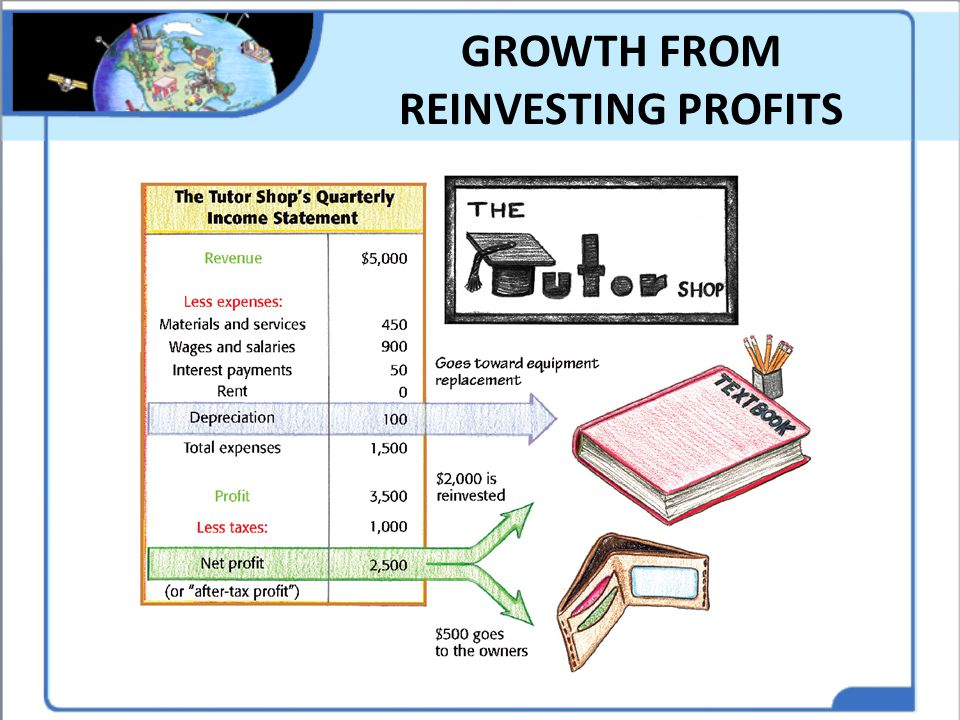 GROWTH FROM REINVESTING PROFITS