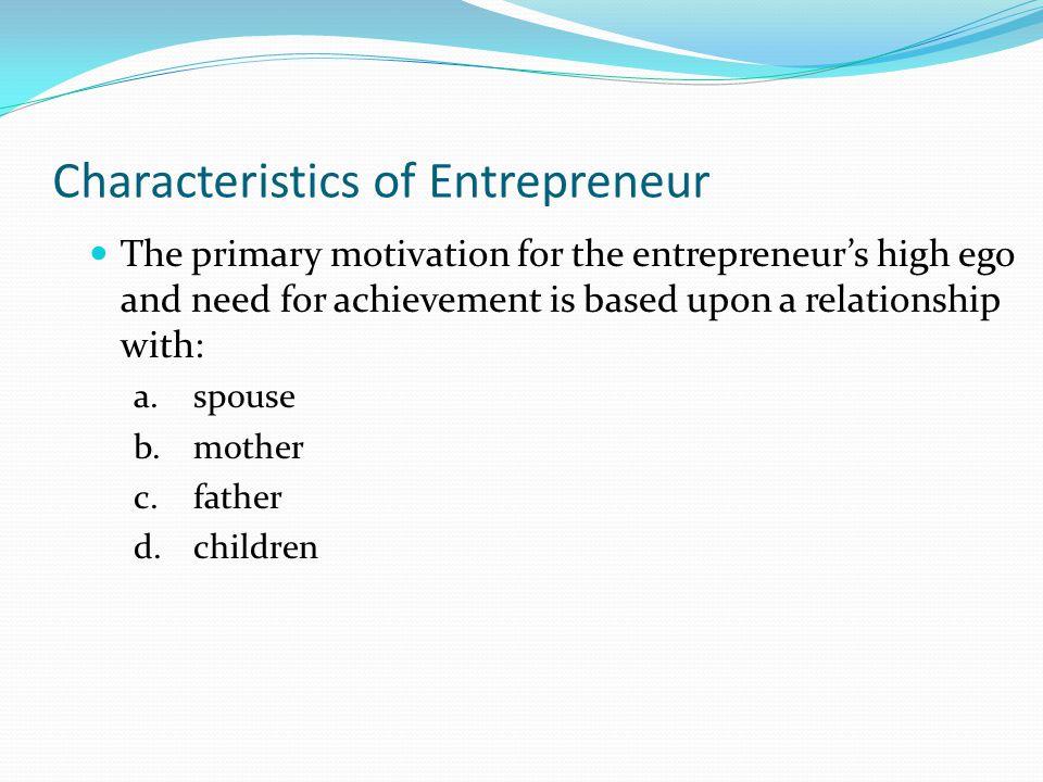 Characteristics of Entrepreneur
