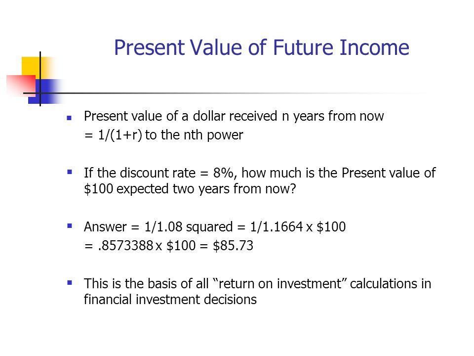 Present Value of Future Income