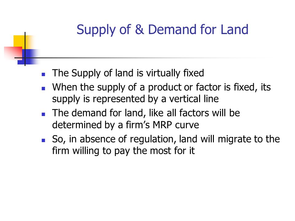 Supply of & Demand for Land