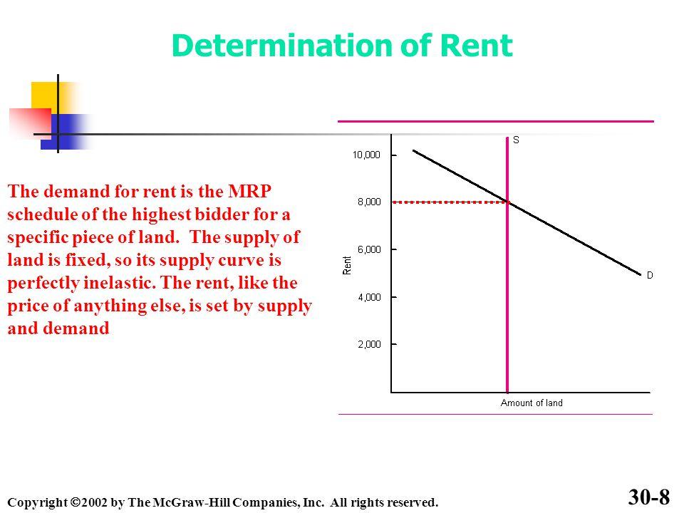 Determination of Rent 30-8