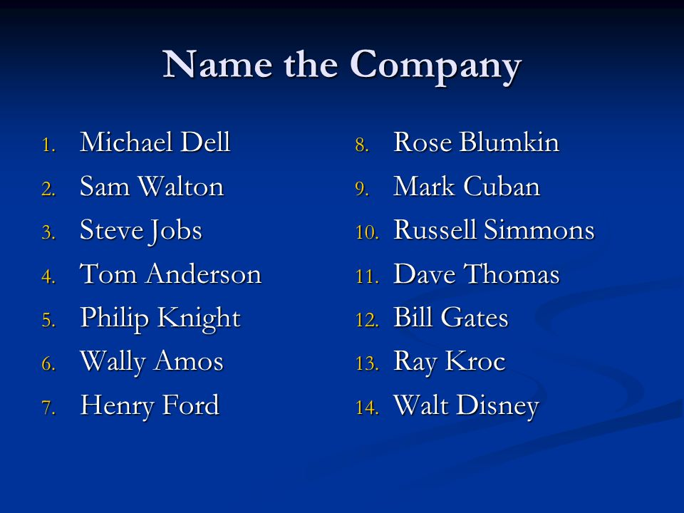 Name the Company Michael Dell Sam Walton Steve Jobs Tom Anderson