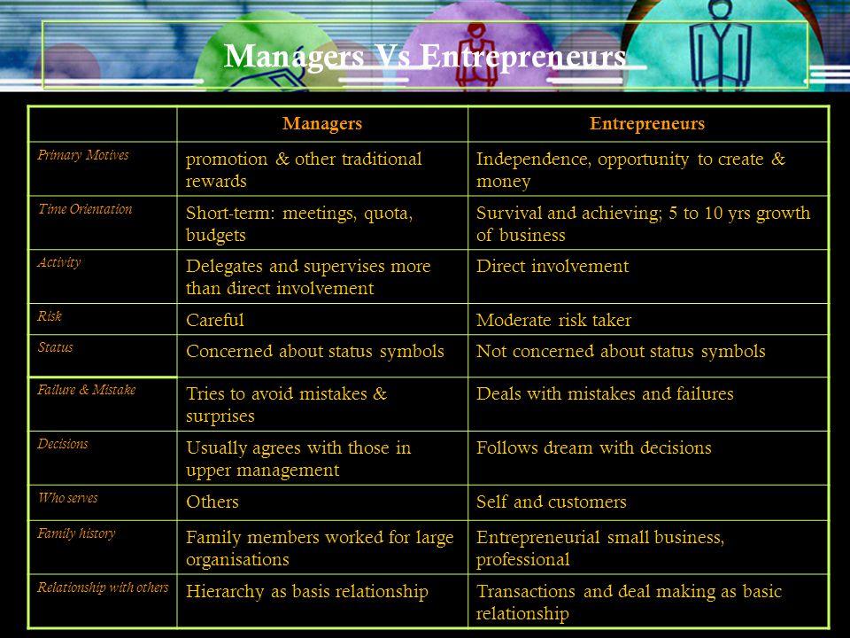 Managers Vs Entrepreneurs