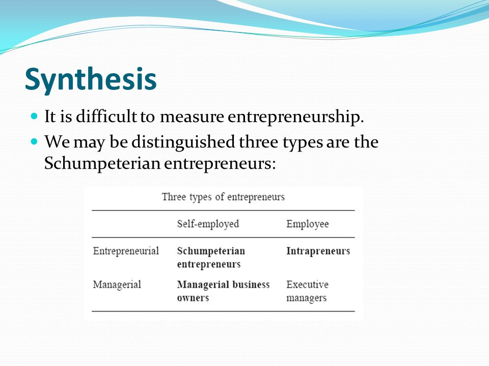 Synthesis It is difficult to measure entrepreneurship.