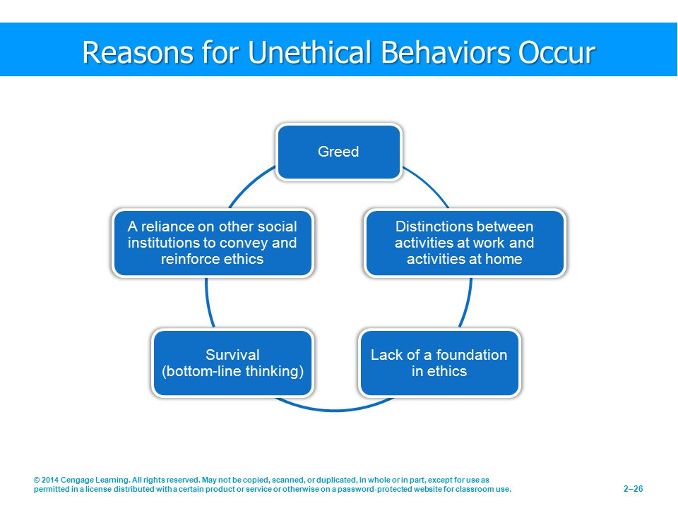 Reasons for Unethical Behaviors Occur