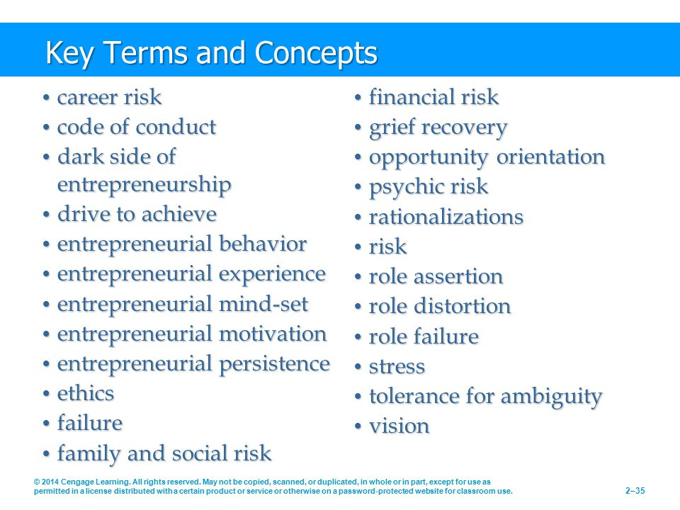Key Terms and Concepts career risk code of conduct