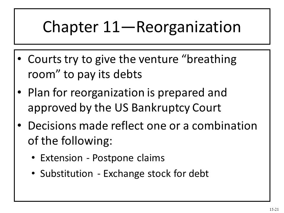Chapter 11—Reorganization
