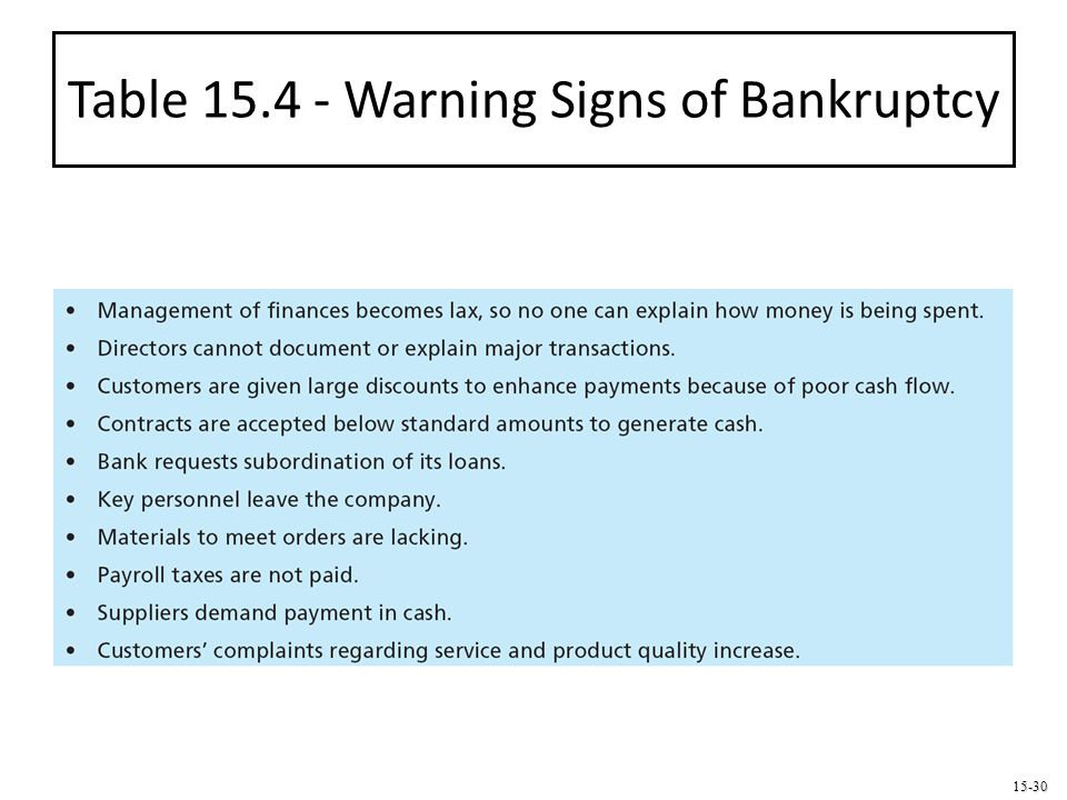 Table 15.4 - Warning Signs of Bankruptcy
