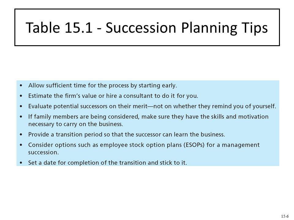 Table 15.1 - Succession Planning Tips