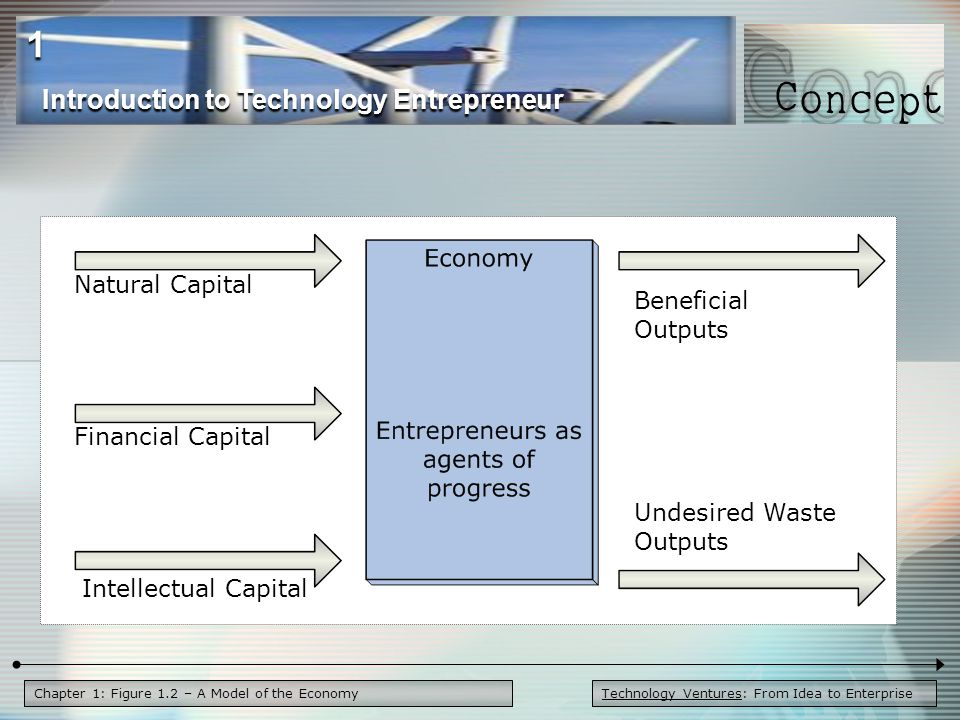 1 Introduction to Technology Entrepreneur Economy Natural Capital
