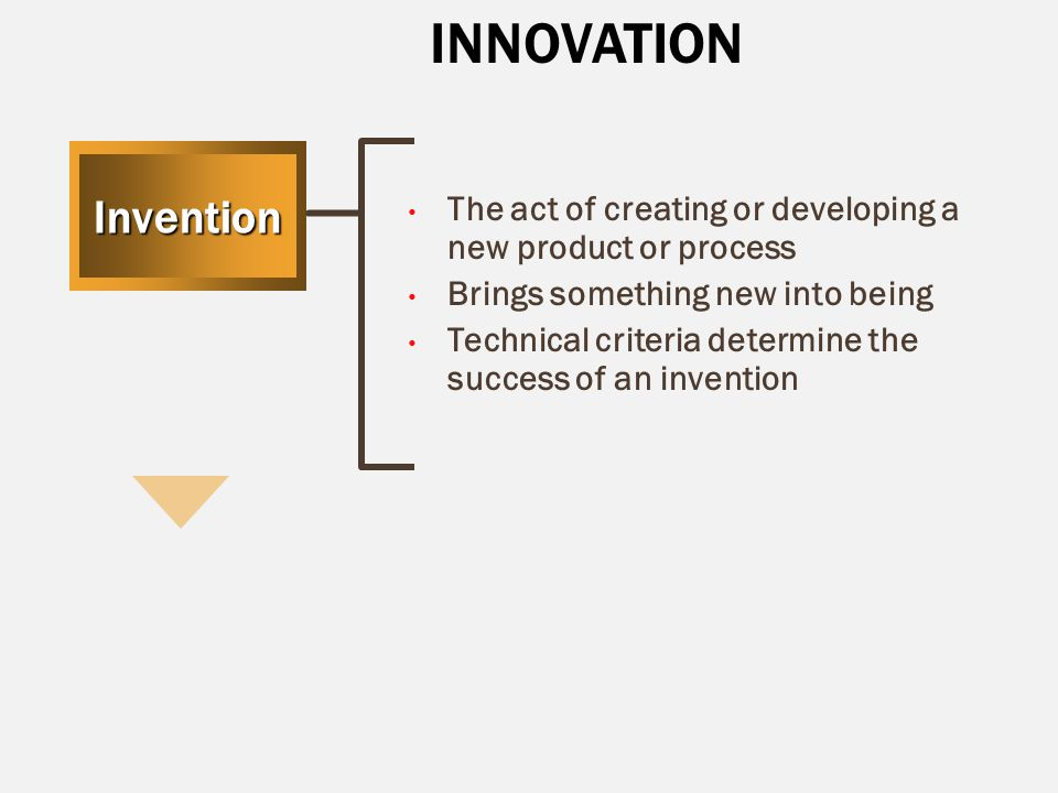INNOVATION Invention. The act of creating or developing a new product or process. Brings something new into being.