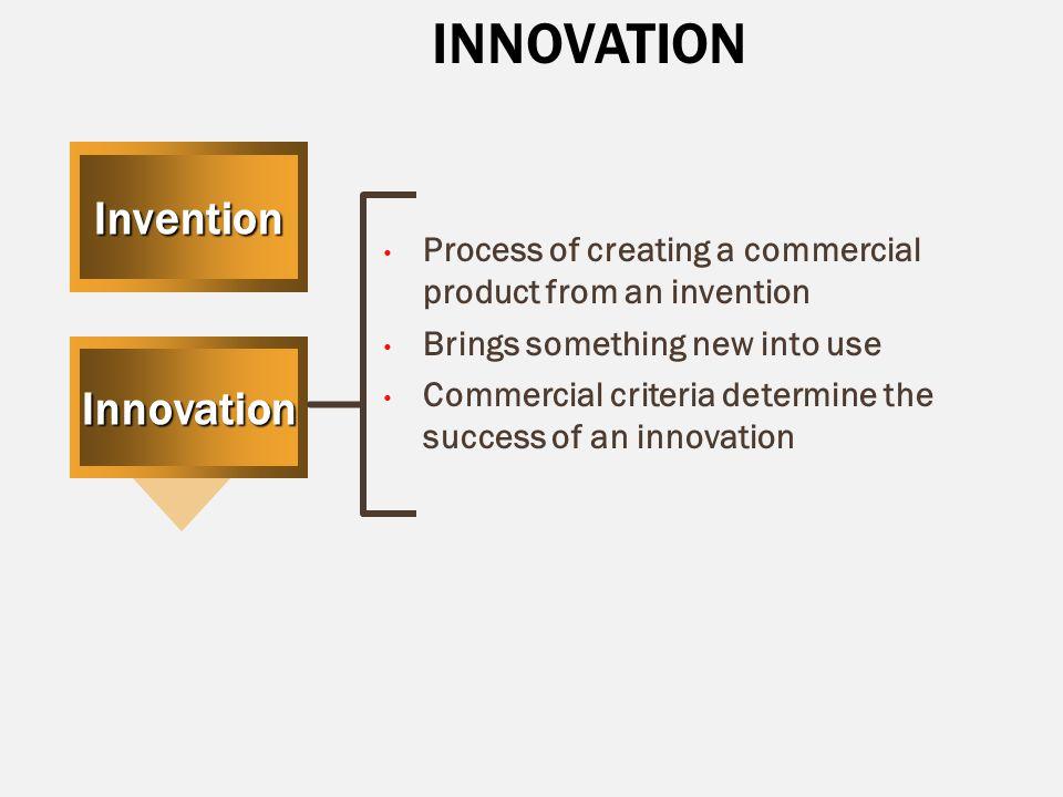 INNOVATION Invention Innovation