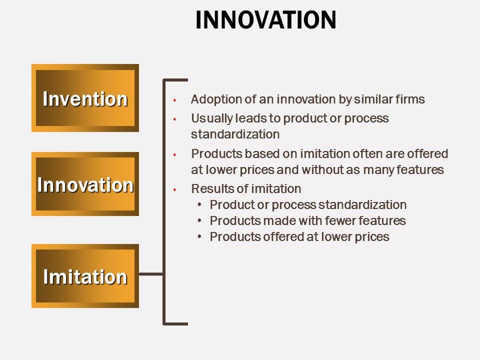 INNOVATION Invention Innovation Imitation