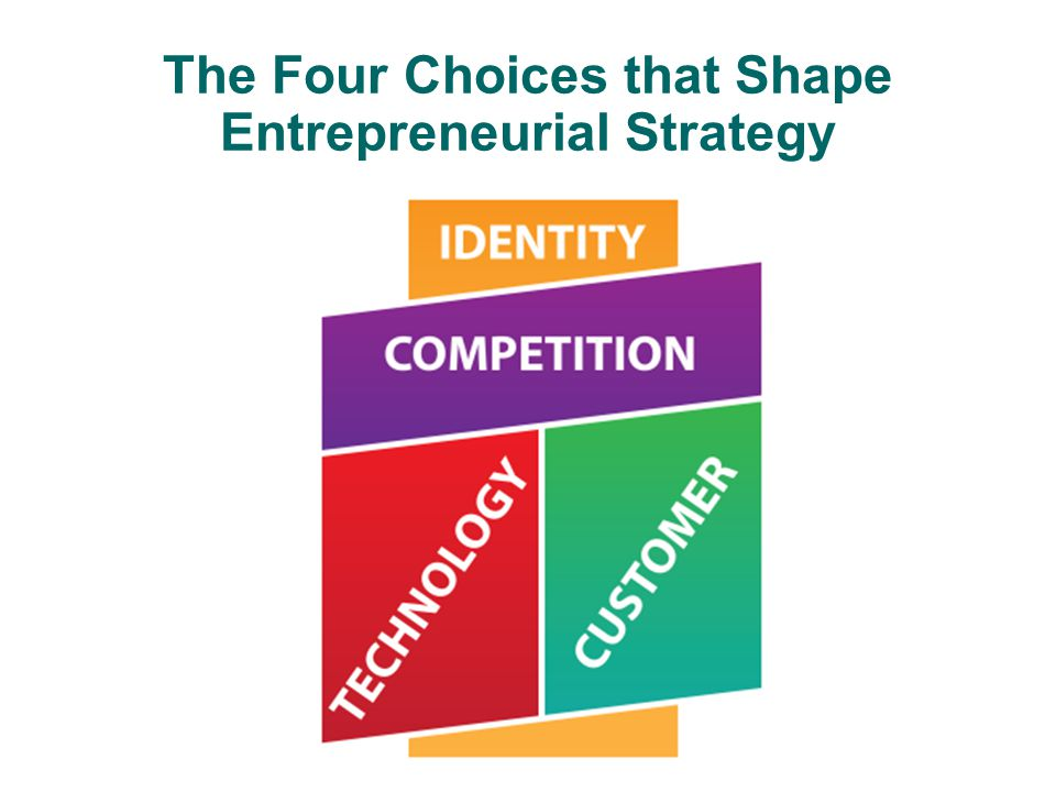 The Four Choices that Shape Entrepreneurial Strategy