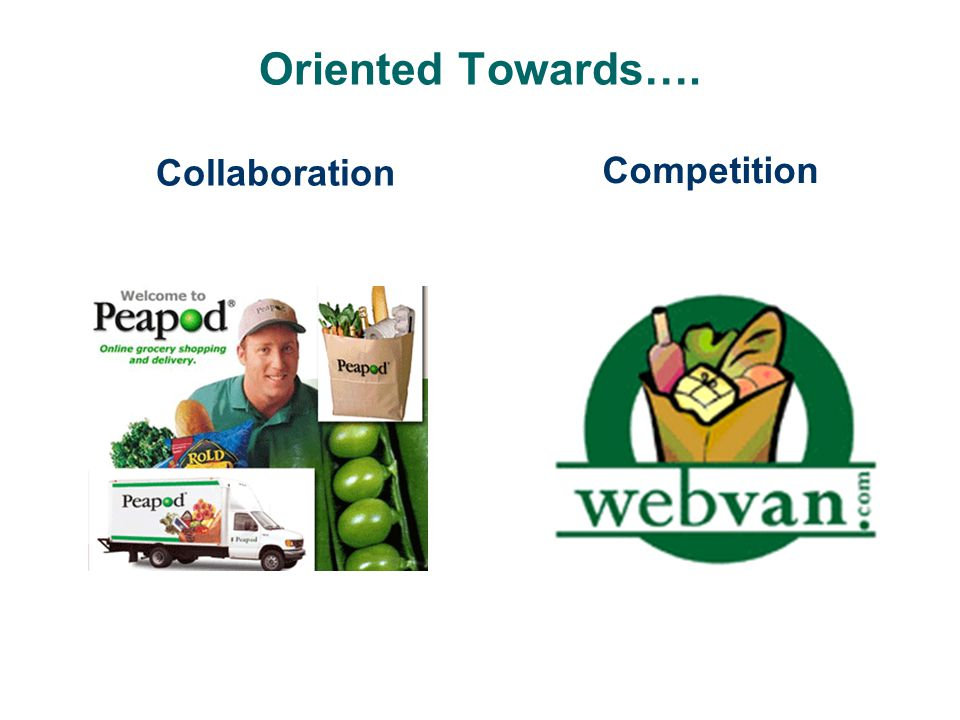 Oriented Towards…. Collaboration Competition