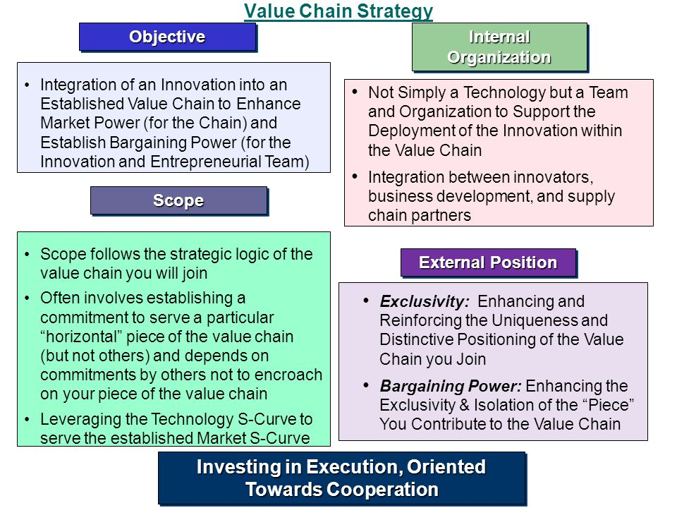 Investing in Execution, Oriented Towards Cooperation